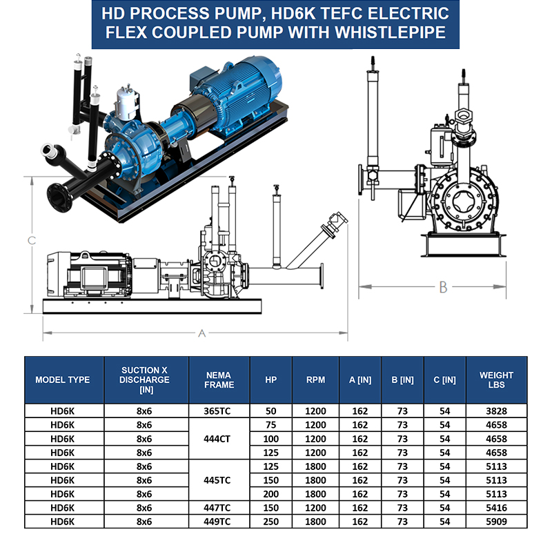 6-inch-tefc-whistle-pipe-pump-eddy-pump-weight-dimensions