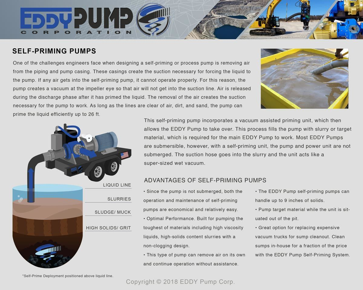 EDDY Self Priming Pump Guide