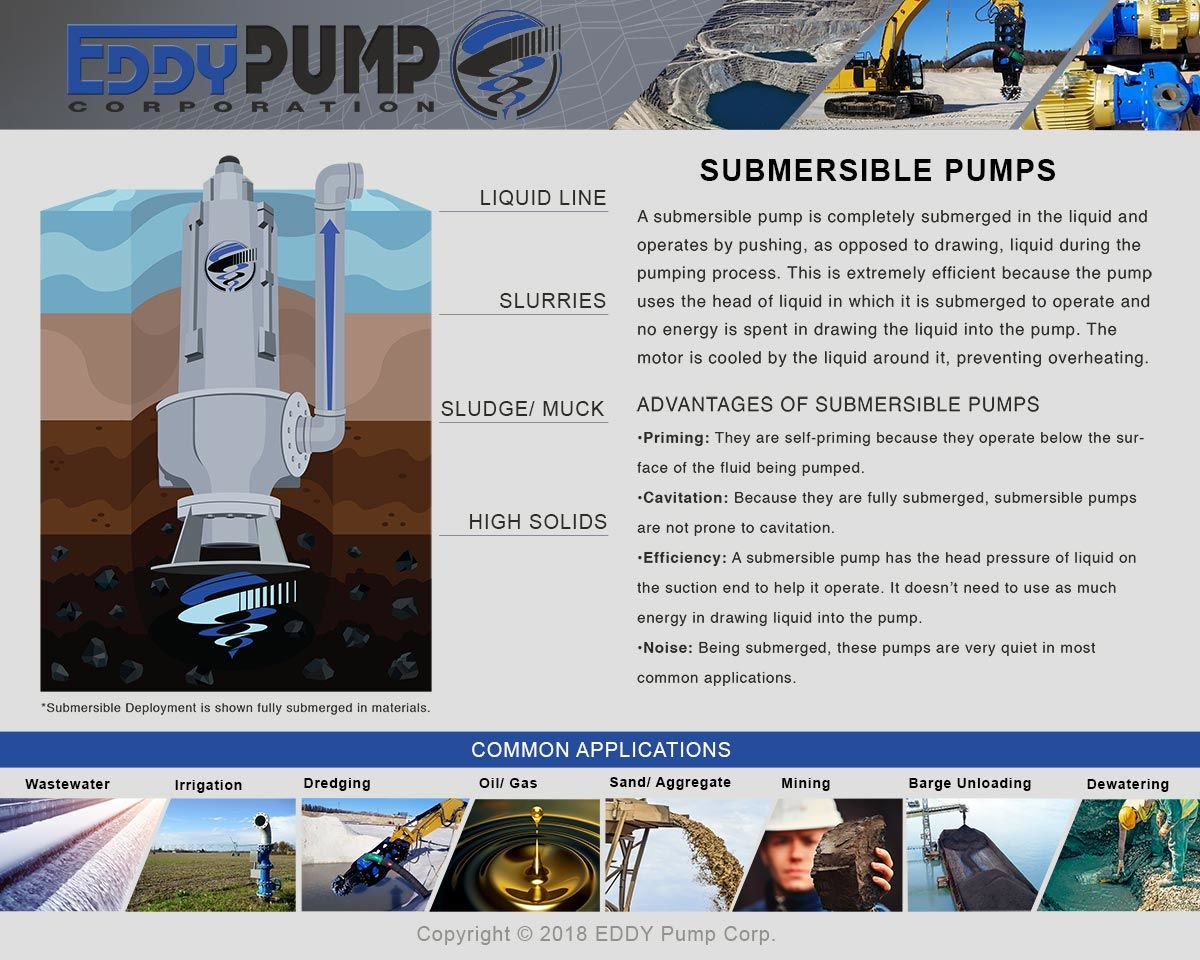 Submersible Pump Deployment Guide