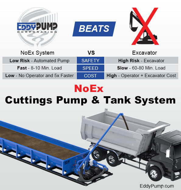 noex-drill-cuttings-mud-pump-system
