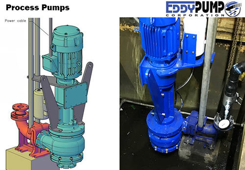 Fly Ash Process Pumps