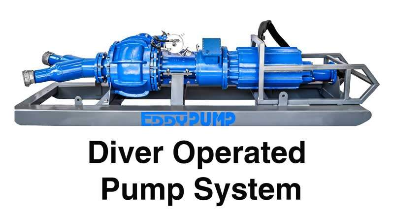 Système de pompe à plongeur