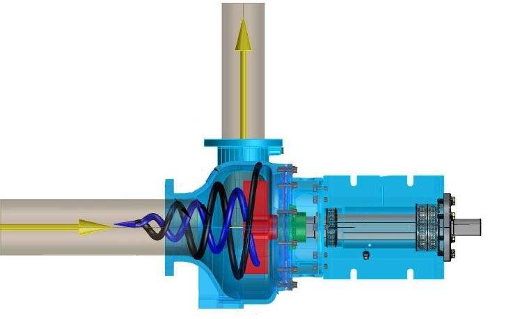 process pump eddy pump