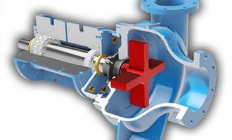 Smart Pumps for Dredging