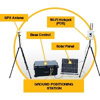 hawk-base-control-station-rtk