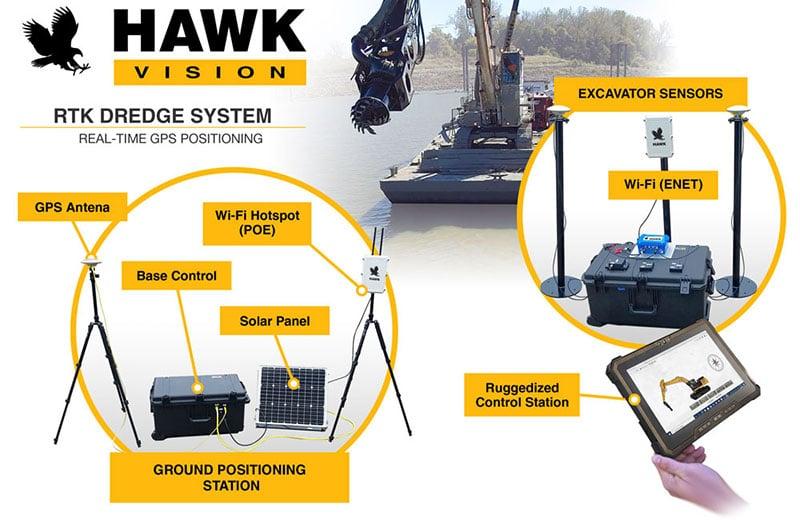 rtk-dredge-positioning-system-web