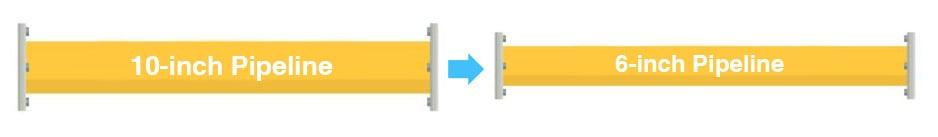 Slurry Pipeline Diameter Changes