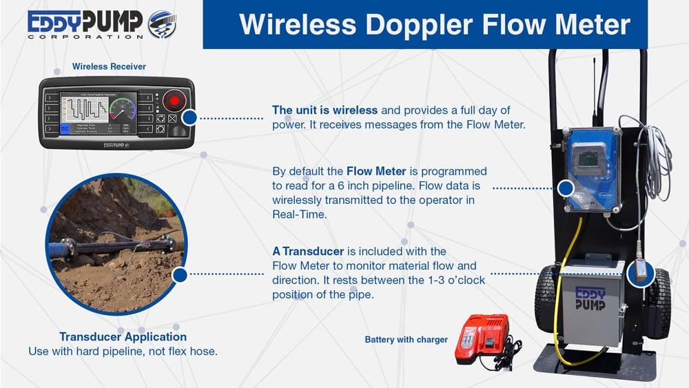 wireless-dredge-pump-flowmeter-system